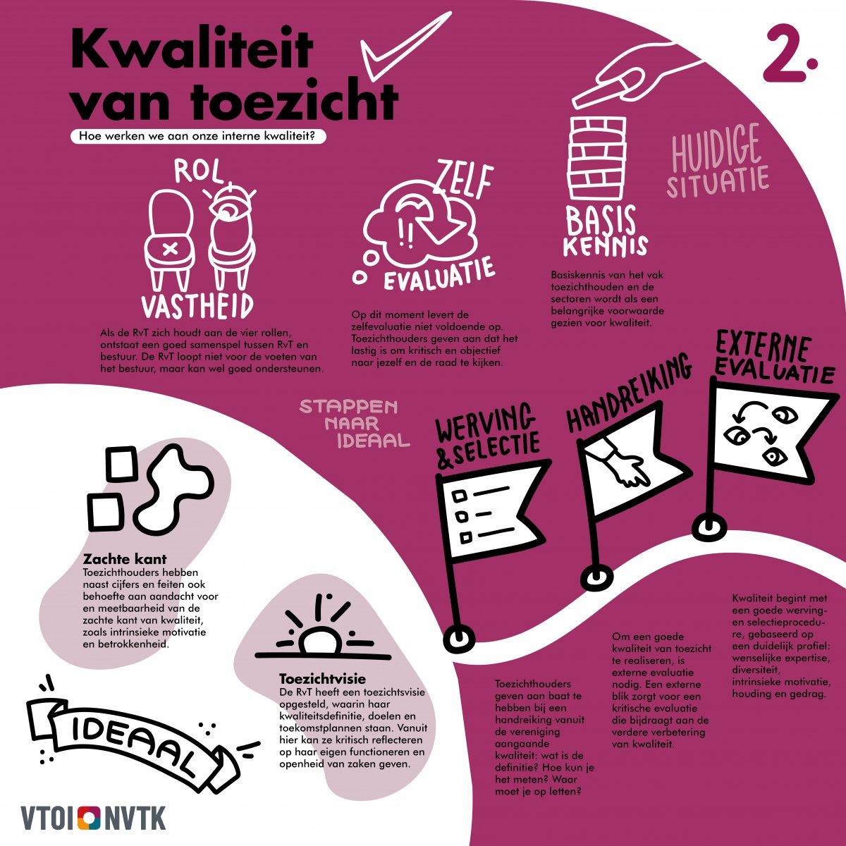 vtoi-nvtk_kwaliteitstafel_2